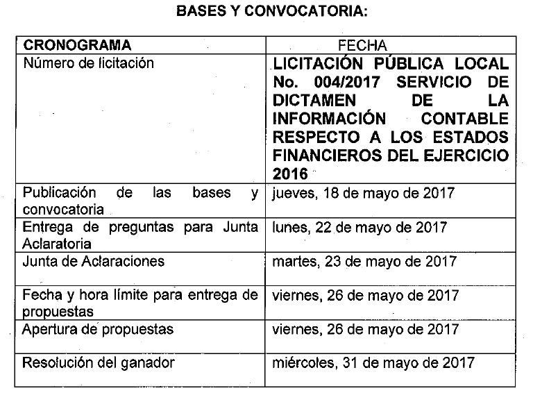 LICITACIÓN PÚBLICA N° 004/2017 SERVICIO DE DICTAMEN DE LA ...